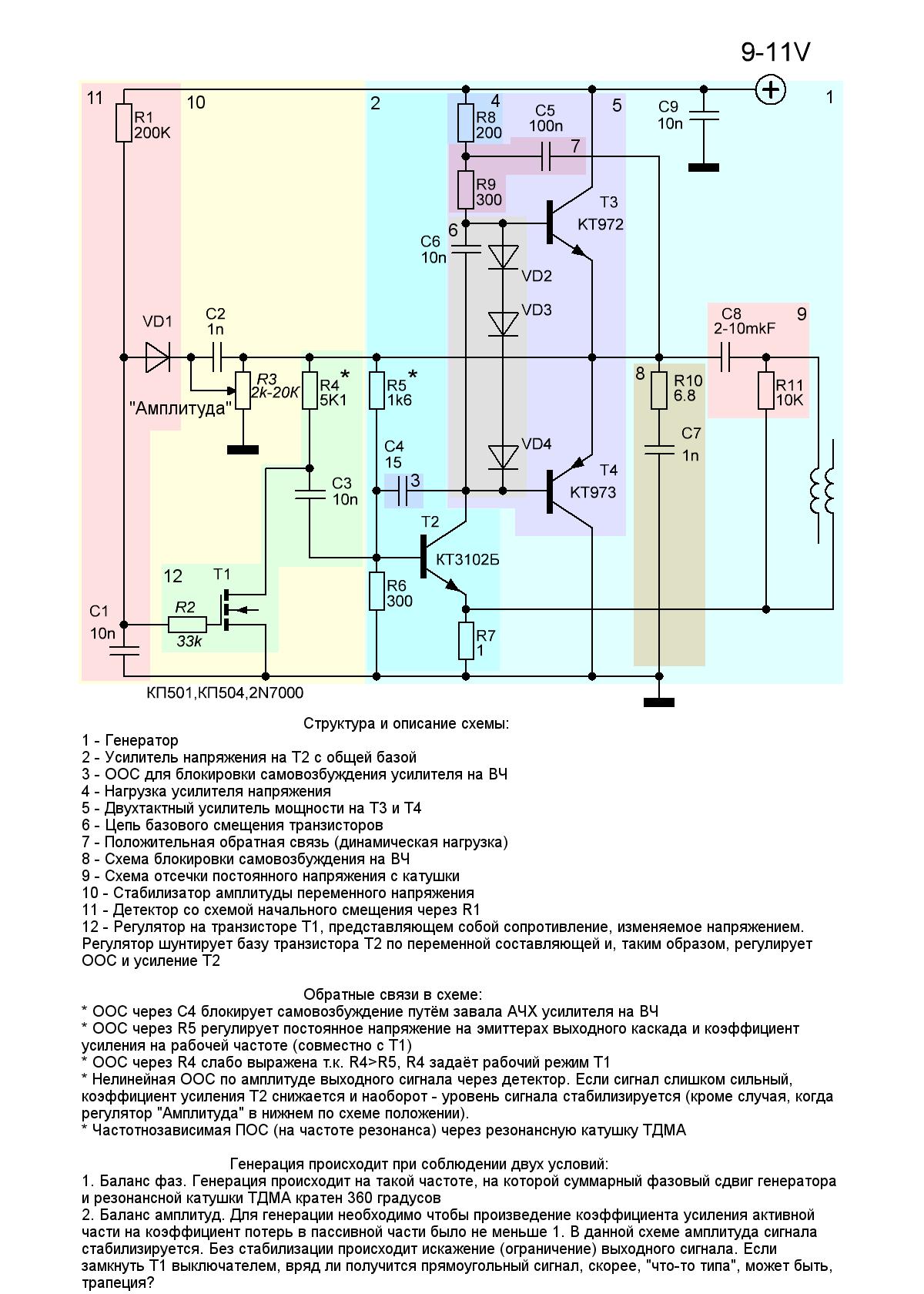 ЛЕЧЕБНЫЙ ДИСК ген 3.4 причёсанный с описанием